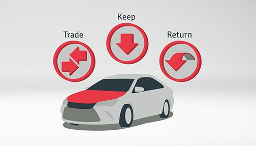 At Terry Shields Toyota we can discuss personal finance options for you which include:
